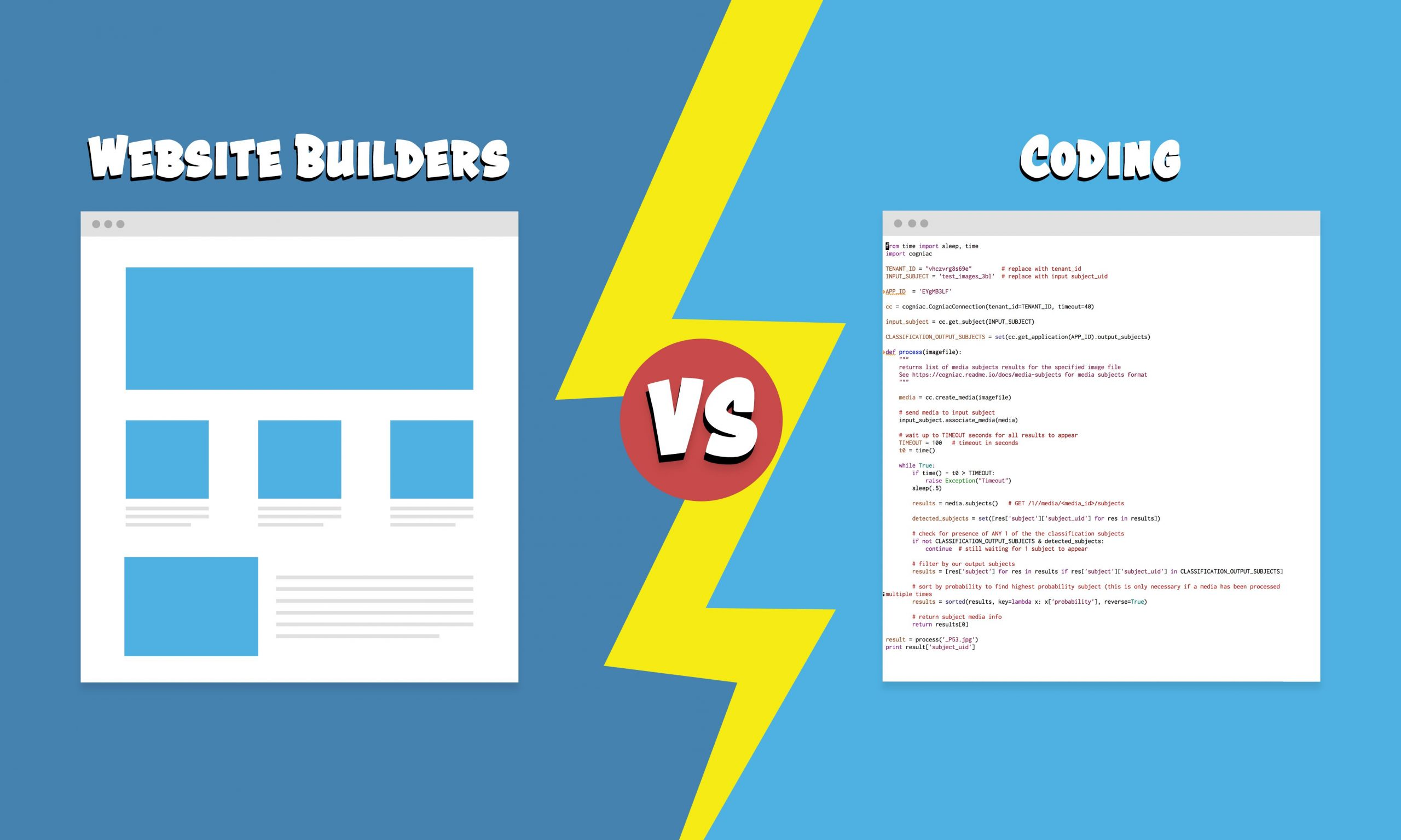 Website builders vs coding