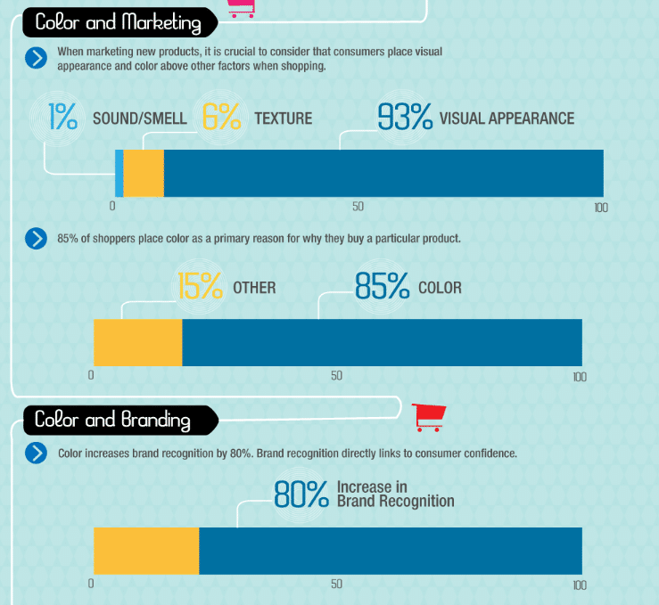 color palettes in marketing and branding infographic