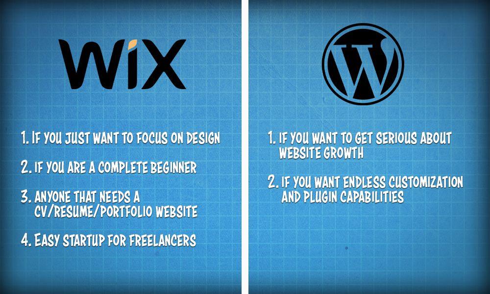 wix vs wordpress comparison chart